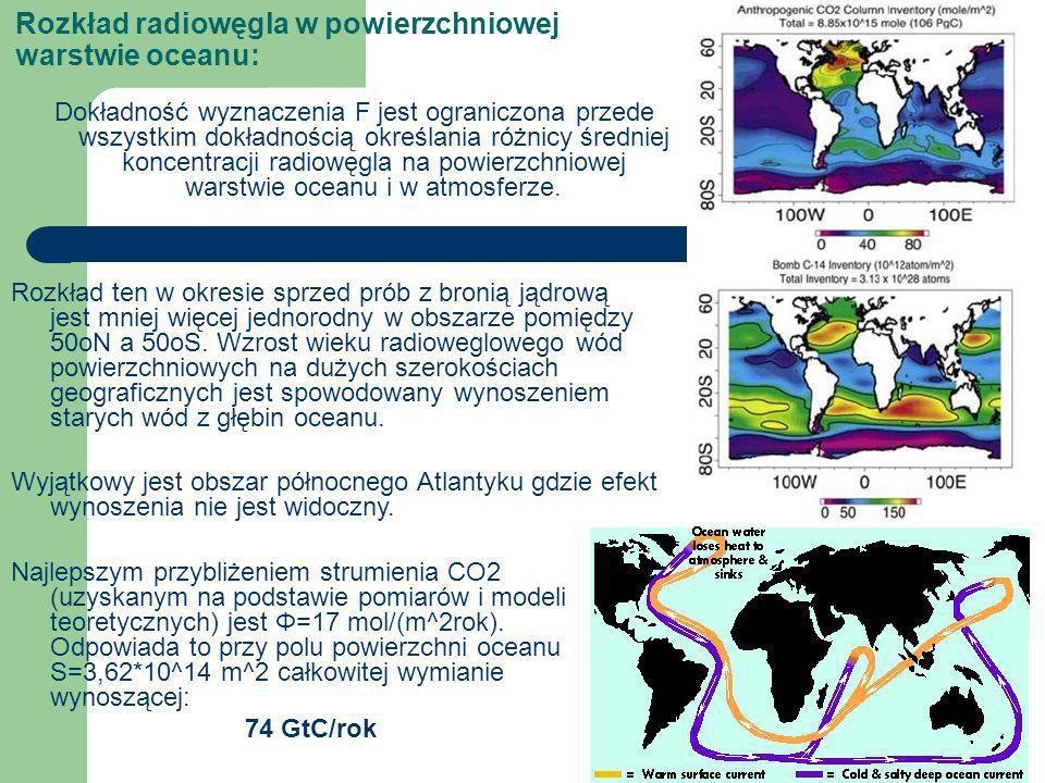 Rozkład radiowęgla w powierzchniowej warstwie oceanu: Dokładność wyznaczenia F jest ograniczona przede wszystkim dokładnością określania różnicy średn
