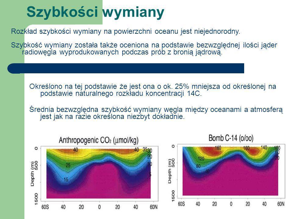 Szybkości wymiany Rozkład szybkości wymiany na powierzchni oceanu jest niejednorodny. Szybkość wymiany została także oceniona na podstawie bezwzględne
