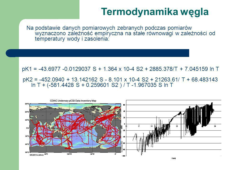 Termodynamika węgla pK1 = -43.6977 -0.0129037 S + 1.364 x 10-4 S2 + 2885.378/T + 7.045159 ln T pK2 = -452.0940 + 13.142162 S - 8.101 x 10-4 S2 + 21263