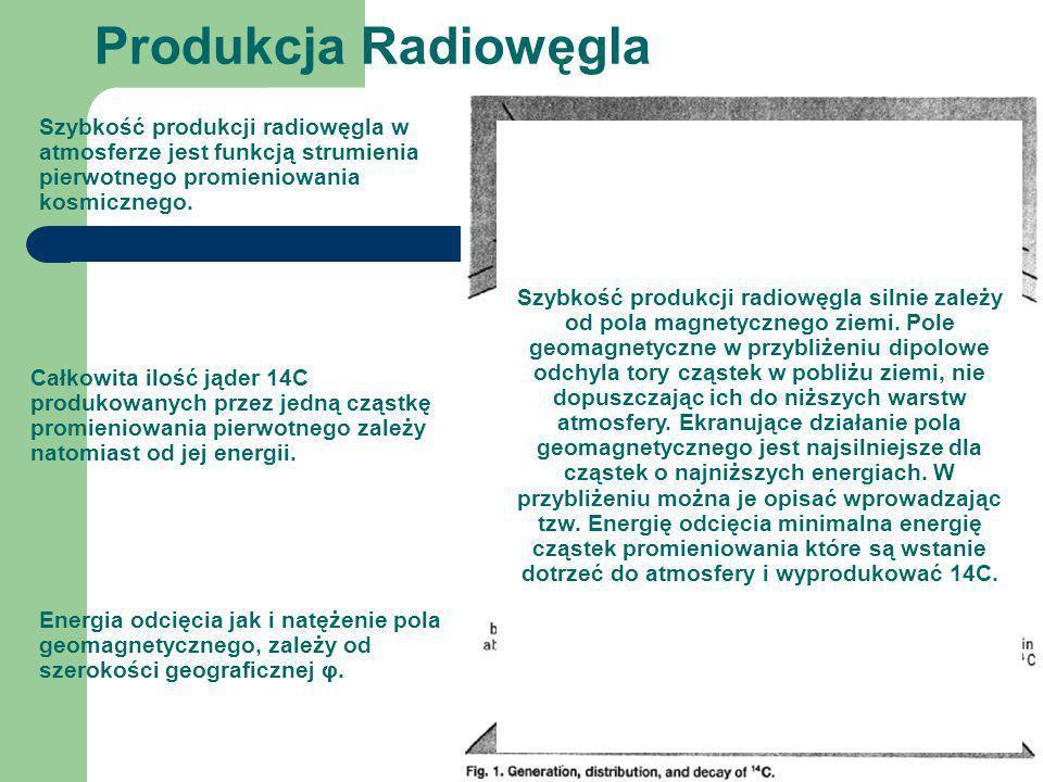 Produkcja Radiowęgla Szybkość produkcji radiowęgla w atmosferze jest funkcją strumienia pierwotnego promieniowania kosmicznego. Całkowita ilość jąder