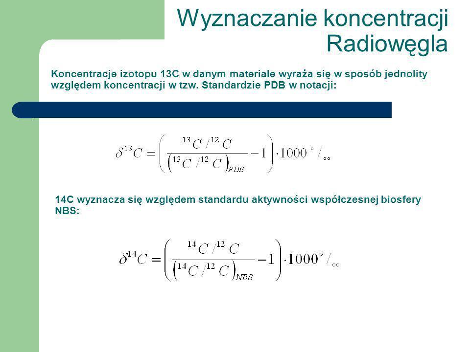 Wyznaczanie koncentracji Radiowęgla Koncentracje izotopu 13C w danym materiale wyraża się w sposób jednolity względem koncentracji w tzw. Standardzie