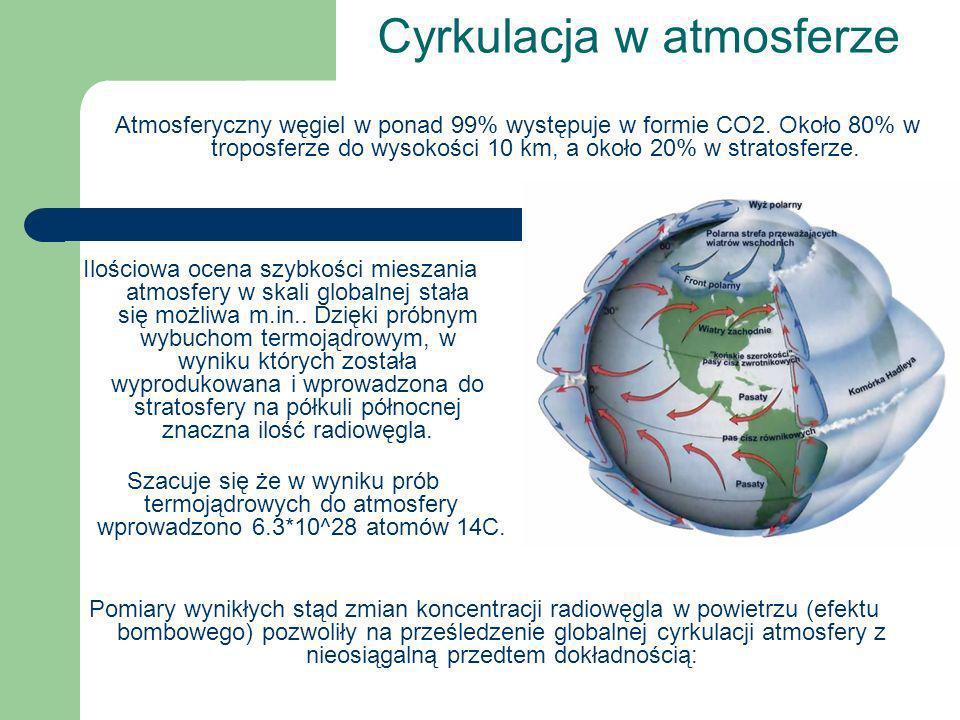 Cyrkulacja w atmosferze Atmosferyczny węgiel w ponad 99% występuje w formie CO2. Około 80% w troposferze do wysokości 10 km, a około 20% w stratosferz