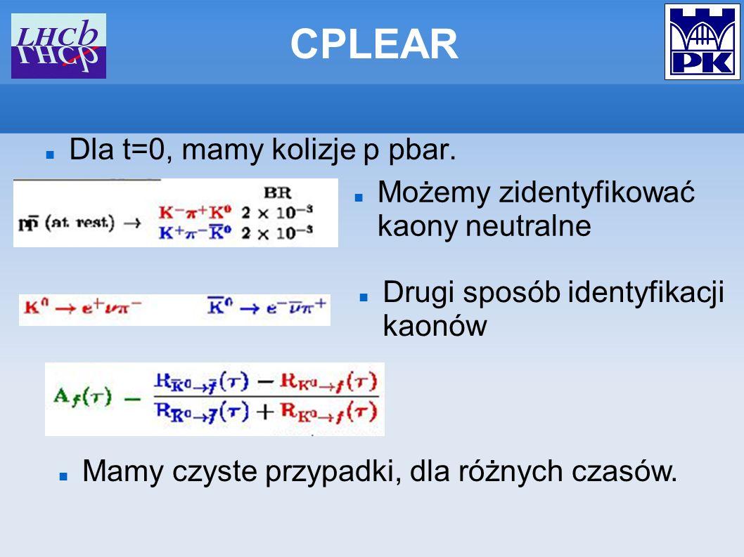 CPLEAR Dla t=0, mamy kolizje p pbar. Możemy zidentyfikować kaony neutralne Drugi sposób identyfikacji kaonów Mamy czyste przypadki, dla różnych czasów