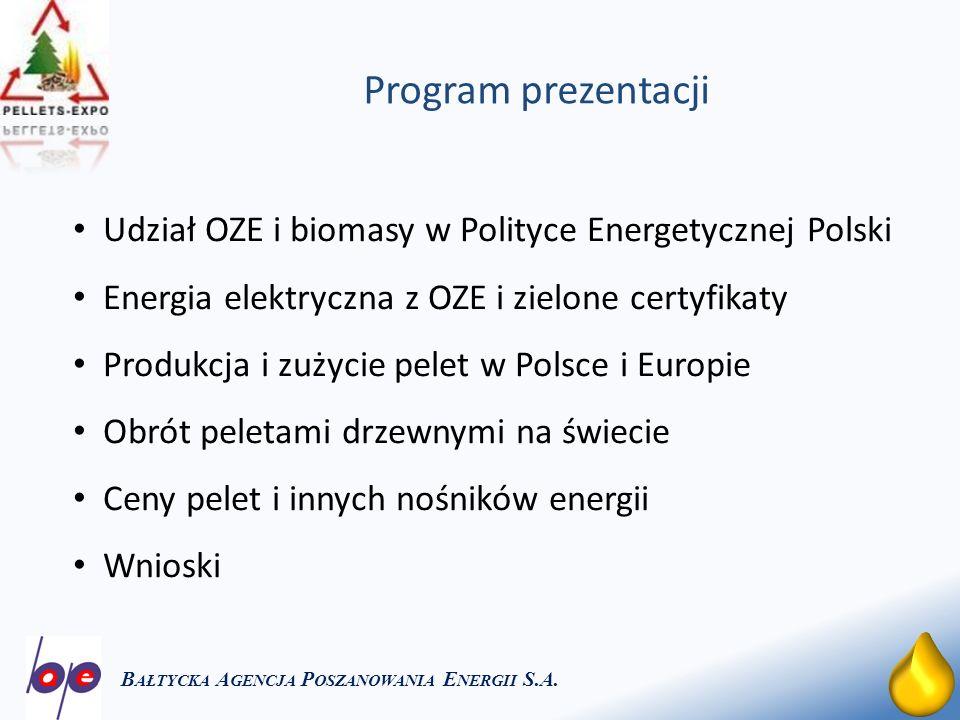 13 Udział biomasy w redukcji gazów cieplarnianych w wybranych krajach europejskich w 2020r.