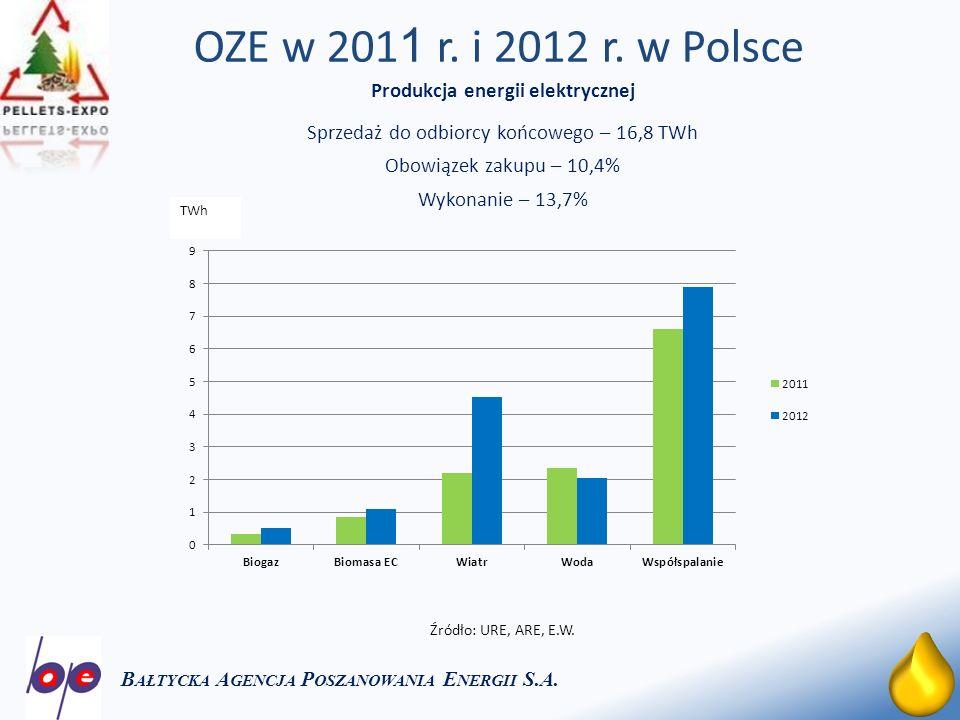 8 Rozporządzenie Ministra Gospodarki z dnia 14.08.2008 r.