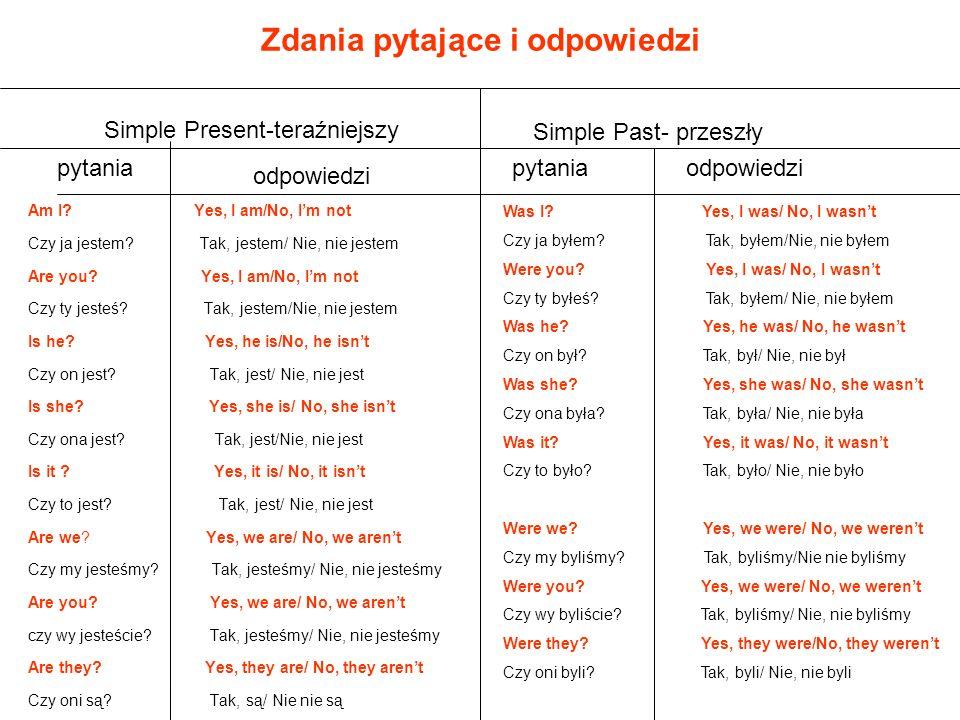 Zdania twierdzące Przykłady