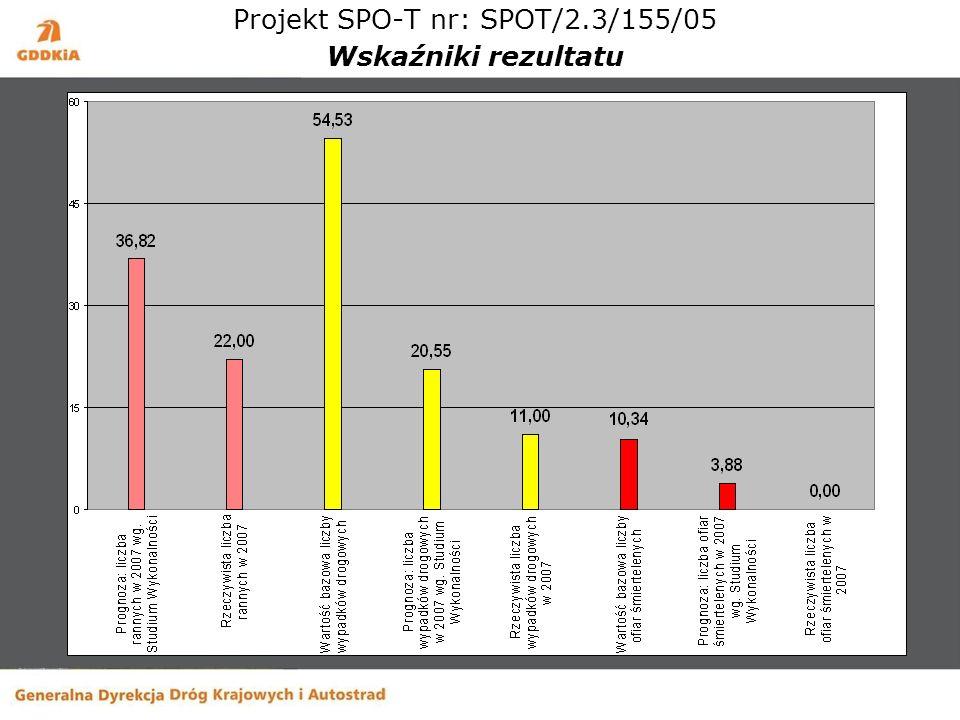 Projekt SPO-T nr: SPOT/2.3/155/05 Wskaźniki rezultatu