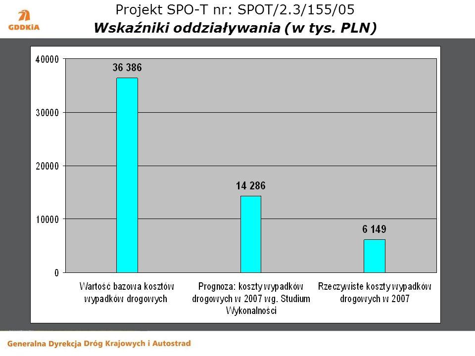 Projekt SPO-T nr: SPOT/2.3/155/05 Wskaźniki oddziaływania (w tys. PLN)