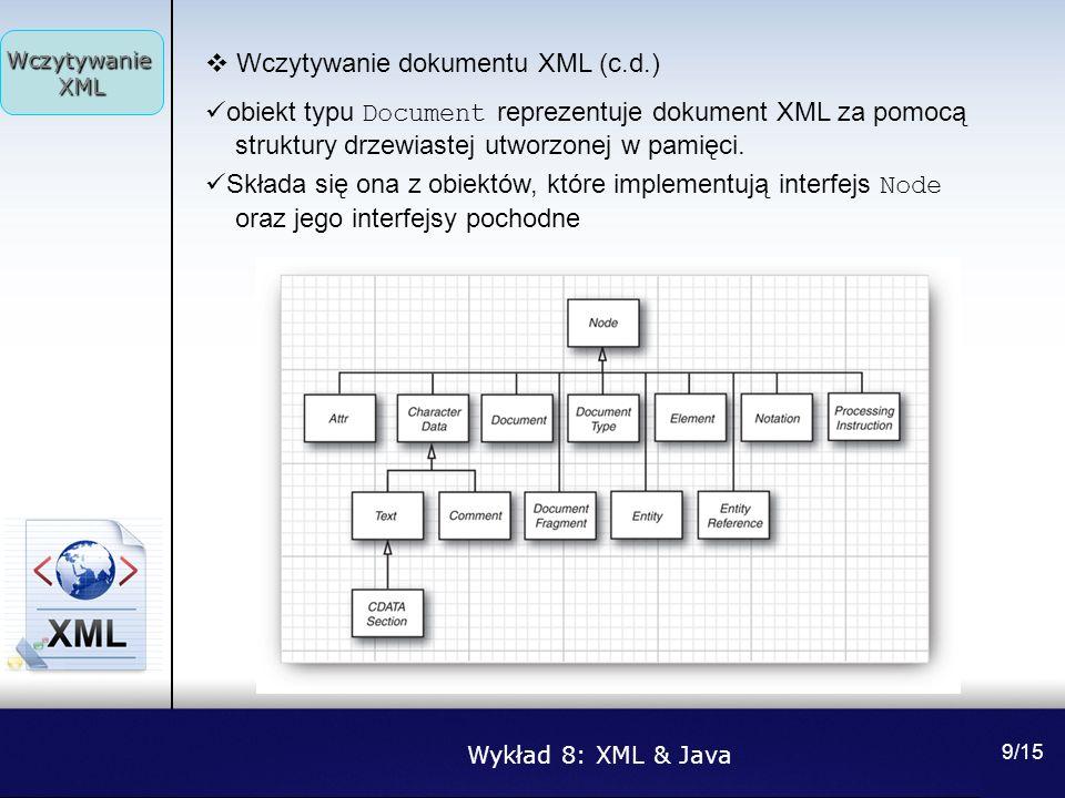 Wykład 8: XML & Java Wczytywanie XML 9/15 Wczytywanie dokumentu XML (c.d.) obiekt typu Document reprezentuje dokument XML za pomocą struktury drzewias