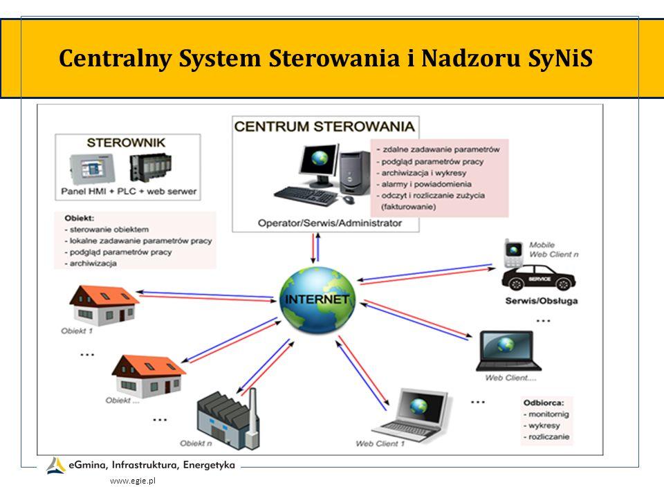 www.egie.pl Centralny System Sterowania i Nadzoru SyNiS