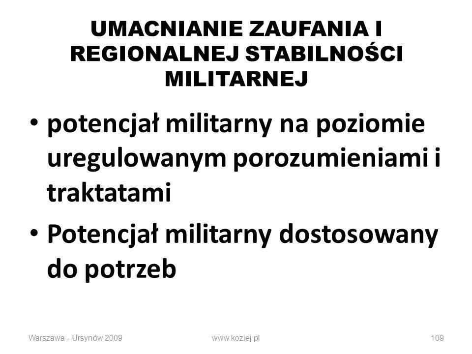 109 UMACNIANIE ZAUFANIA I REGIONALNEJ STABILNOŚCI MILITARNEJ potencjał militarny na poziomie uregulowanym porozumieniami i traktatami Potencjał milita