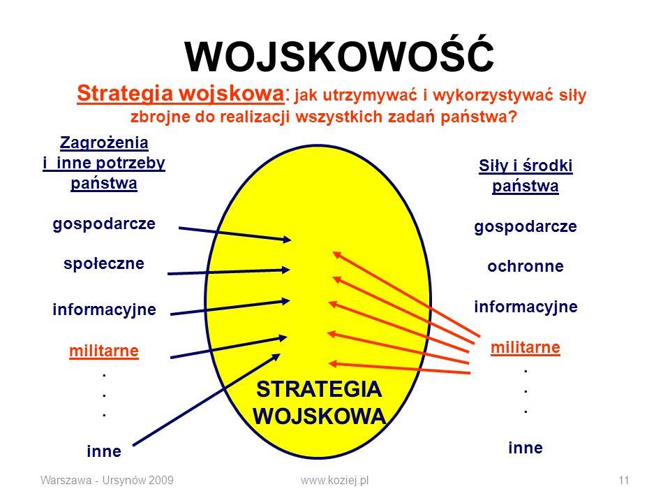 Warszawa - Ursynów 2009www.koziej.pl11 Strategia wojskowa: jak utrzymywać i wykorzystywać siły zbrojne do realizacji wszystkich zadań państwa? Zagroże
