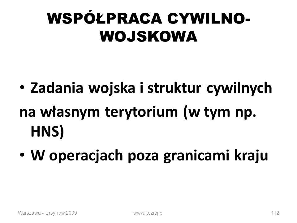 112 WSPÓŁPRACA CYWILNO- WOJSKOWA Zadania wojska i struktur cywilnych na własnym terytorium (w tym np. HNS) W operacjach poza granicami kraju Warszawa