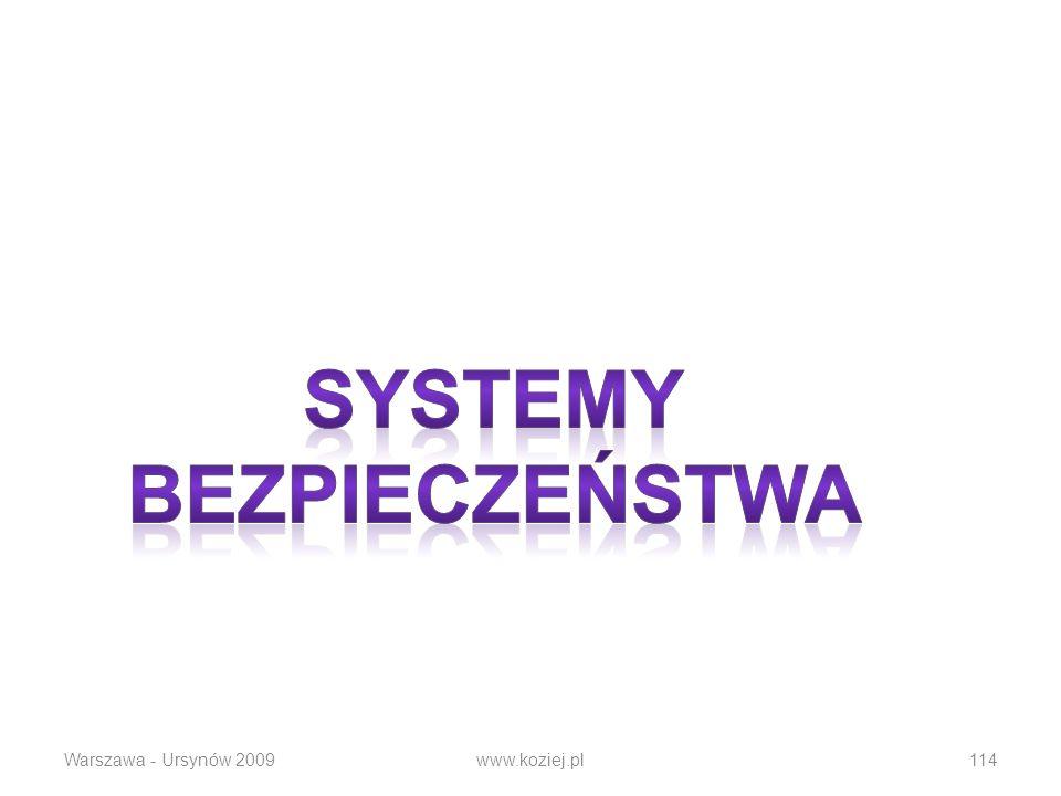 Warszawa - Ursynów 2009www.koziej.pl114