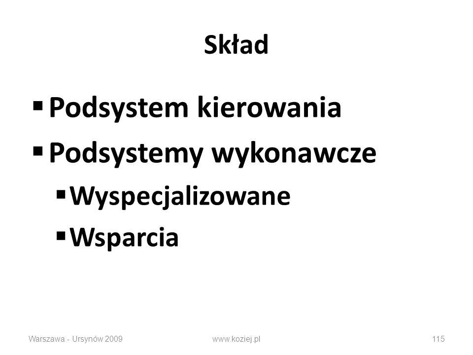 Skład Podsystem kierowania Podsystemy wykonawcze Wyspecjalizowane Wsparcia Warszawa - Ursynów 2009www.koziej.pl115