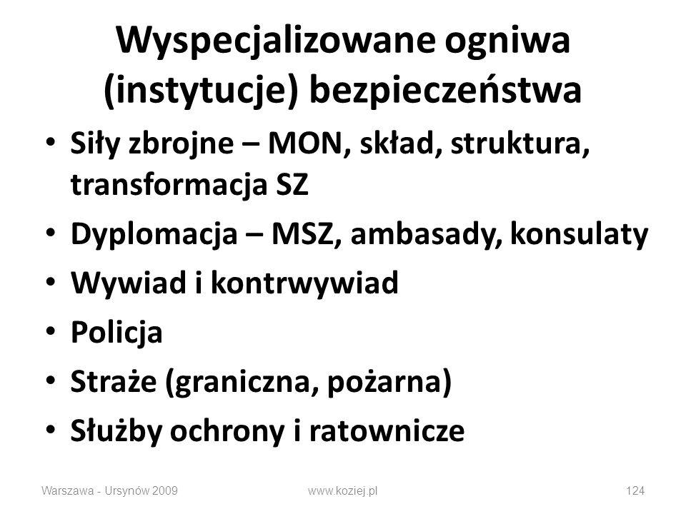 Wyspecjalizowane ogniwa (instytucje) bezpieczeństwa Siły zbrojne – MON, skład, struktura, transformacja SZ Dyplomacja – MSZ, ambasady, konsulaty Wywiad i kontrwywiad Policja Straże (graniczna, pożarna) Służby ochrony i ratownicze Warszawa - Ursynów 2009www.koziej.pl124