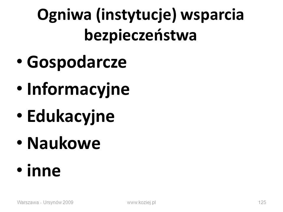 Ogniwa (instytucje) wsparcia bezpieczeństwa Gospodarcze Informacyjne Edukacyjne Naukowe inne Warszawa - Ursynów 2009www.koziej.pl125