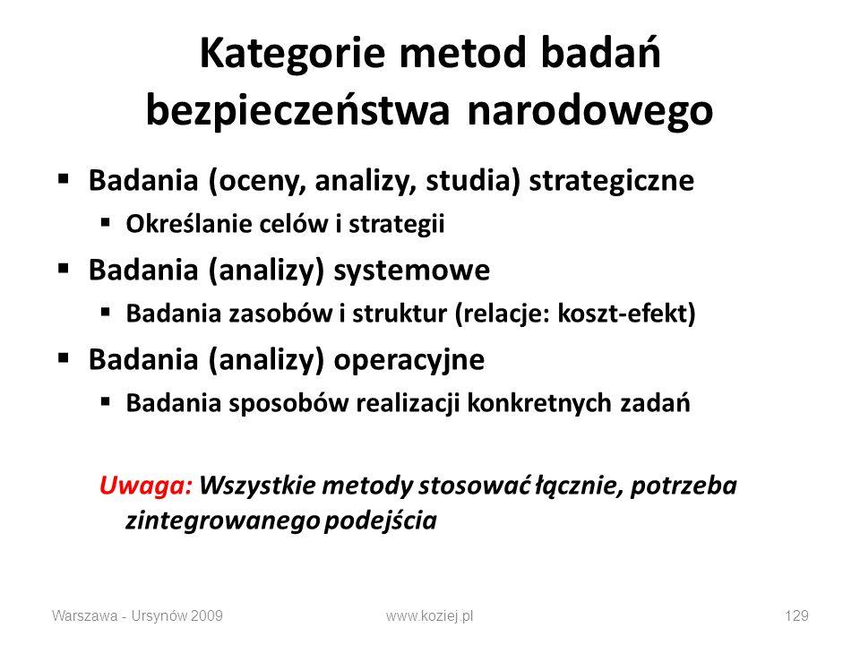 Kategorie metod badań bezpieczeństwa narodowego Badania (oceny, analizy, studia) strategiczne Określanie celów i strategii Badania (analizy) systemowe Badania zasobów i struktur (relacje: koszt-efekt) Badania (analizy) operacyjne Badania sposobów realizacji konkretnych zadań Uwaga: Wszystkie metody stosować łącznie, potrzeba zintegrowanego podejścia Warszawa - Ursynów 2009www.koziej.pl129