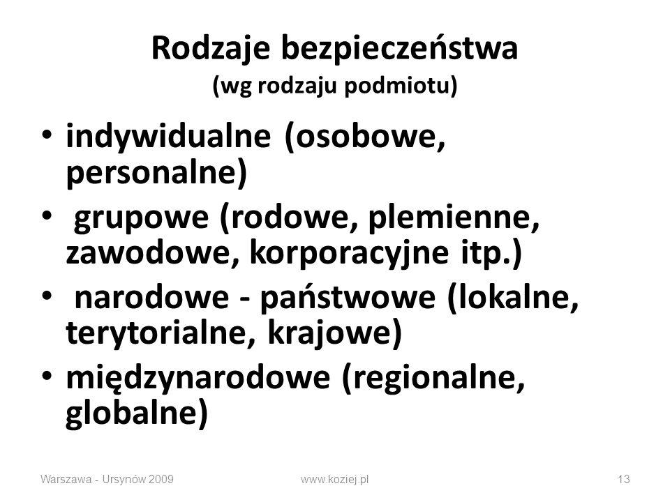 Rodzaje bezpieczeństwa (wg rodzaju podmiotu) indywidualne (osobowe, personalne) grupowe (rodowe, plemienne, zawodowe, korporacyjne itp.) narodowe - państwowe (lokalne, terytorialne, krajowe) międzynarodowe (regionalne, globalne) Warszawa - Ursynów 2009www.koziej.pl13