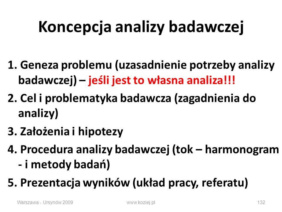 Koncepcja analizy badawczej 1. Geneza problemu (uzasadnienie potrzeby analizy badawczej) – jeśli jest to własna analiza!!! 2. Cel i problematyka badaw