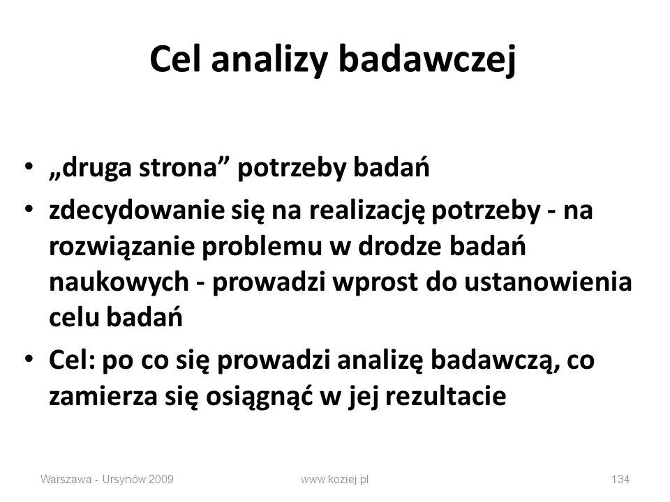Cel analizy badawczej druga strona potrzeby badań zdecydowanie się na realizację potrzeby - na rozwiązanie problemu w drodze badań naukowych - prowadzi wprost do ustanowienia celu badań Cel: po co się prowadzi analizę badawczą, co zamierza się osiągnąć w jej rezultacie Warszawa - Ursynów 2009134www.koziej.pl