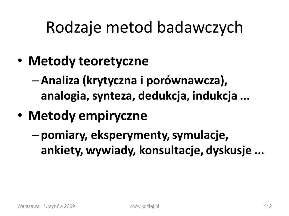 Rodzaje metod badawczych Metody teoretyczne – Analiza (krytyczna i porównawcza), analogia, synteza, dedukcja, indukcja... Metody empiryczne – pomiary,
