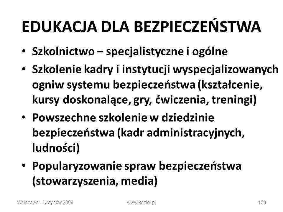 EDUKACJA DLA BEZPIECZEŃSTWA Szkolnictwo – specjalistyczne i ogólne Szkolenie kadry i instytucji wyspecjalizowanych ogniw systemu bezpieczeństwa (kształcenie, kursy doskonalące, gry, ćwiczenia, treningi) Powszechne szkolenie w dziedzinie bezpieczeństwa (kadr administracyjnych, ludności) Popularyzowanie spraw bezpieczeństwa (stowarzyszenia, media) Warszawa - Ursynów 2009www.koziej.pl153