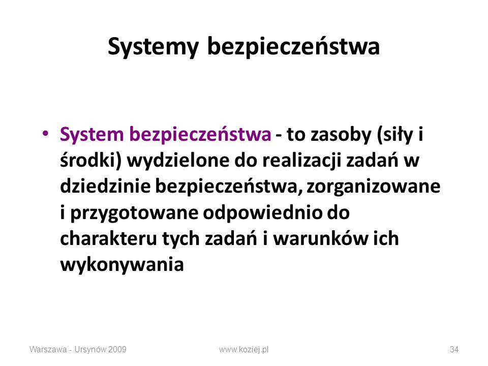 Systemy bezpieczeństwa System bezpieczeństwa - to zasoby (siły i środki) wydzielone do realizacji zadań w dziedzinie bezpieczeństwa, zorganizowane i przygotowane odpowiednio do charakteru tych zadań i warunków ich wykonywania Warszawa - Ursynów 2009www.koziej.pl34