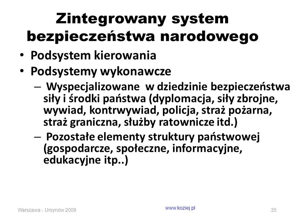 Zintegrowany system bezpieczeństwa narodowego Podsystem kierowania Podsystemy wykonawcze – Wyspecjalizowane w dziedzinie bezpieczeństwa siły i środki państwa (dyplomacja, siły zbrojne, wywiad, kontrwywiad, policja, straż pożarna, straż graniczna, służby ratownicze itd.) – Pozostałe elementy struktury państwowej (gospodarcze, społeczne, informacyjne, edukacyjne itp..) Warszawa - Ursynów 2009 www.koziej.pl 35