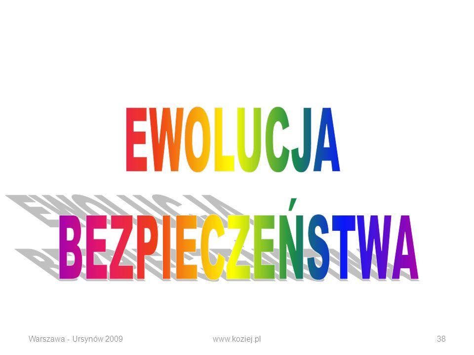 Warszawa - Ursynów 2009www.koziej.pl38