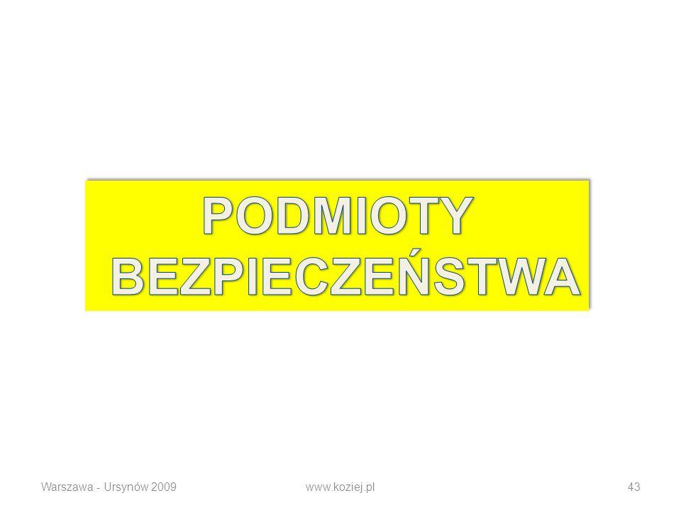Warszawa - Ursynów 2009www.koziej.pl43