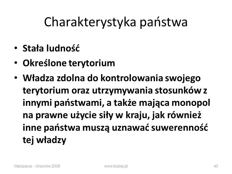 Charakterystyka państwa Stała ludność Określone terytorium Władza zdolna do kontrolowania swojego terytorium oraz utrzymywania stosunków z innymi państwami, a także mająca monopol na prawne użycie siły w kraju, jak również inne państwa muszą uznawać suwerenność tej władzy Warszawa - Ursynów 2009www.koziej.pl45