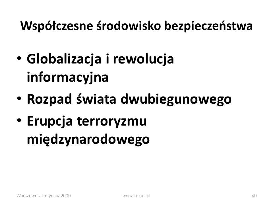 Współczesne środowisko bezpieczeństwa Globalizacja i rewolucja informacyjna Rozpad świata dwubiegunowego Erupcja terroryzmu międzynarodowego Warszawa