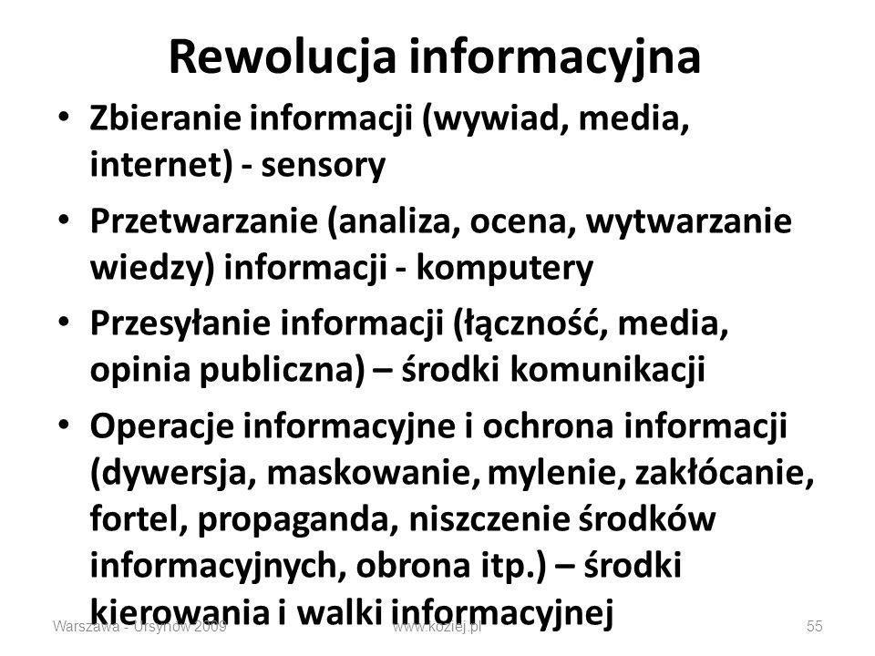Rewolucja informacyjna Zbieranie informacji (wywiad, media, internet) - sensory Przetwarzanie (analiza, ocena, wytwarzanie wiedzy) informacji - komputery Przesyłanie informacji (łączność, media, opinia publiczna) – środki komunikacji Operacje informacyjne i ochrona informacji (dywersja, maskowanie, mylenie, zakłócanie, fortel, propaganda, niszczenie środków informacyjnych, obrona itp.) – środki kierowania i walki informacyjnej Warszawa - Ursynów 2009www.koziej.pl55