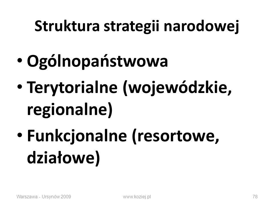 Struktura strategii narodowej Ogólnopaństwowa Terytorialne (wojewódzkie, regionalne) Funkcjonalne (resortowe, działowe) Warszawa - Ursynów 2009www.koziej.pl78