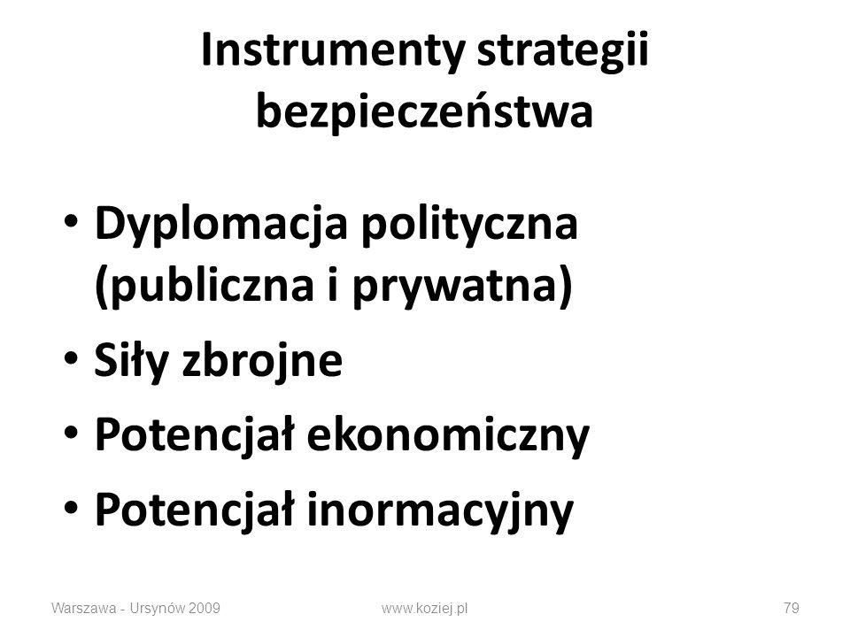 Instrumenty strategii bezpieczeństwa Dyplomacja polityczna (publiczna i prywatna) Siły zbrojne Potencjał ekonomiczny Potencjał inormacyjny Warszawa - Ursynów 2009www.koziej.pl79