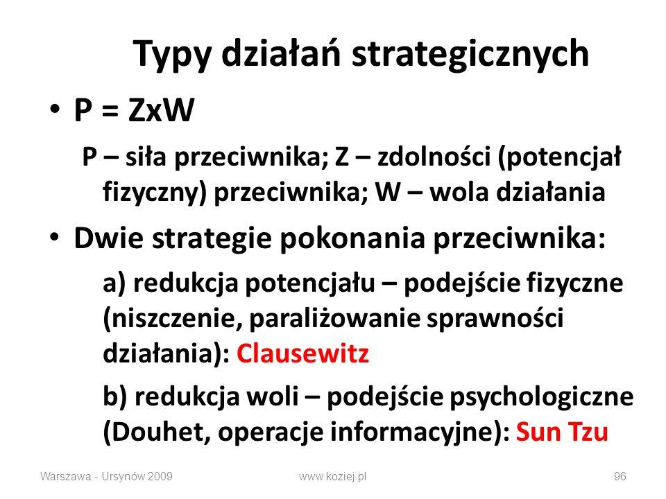 Typy działań strategicznych P = ZxW P – siła przeciwnika; Z – zdolności (potencjał fizyczny) przeciwnika; W – wola działania Dwie strategie pokonania przeciwnika: a) redukcja potencjału – podejście fizyczne (niszczenie, paraliżowanie sprawności działania): Clausewitz b) redukcja woli – podejście psychologiczne (Douhet, operacje informacyjne): Sun Tzu Warszawa - Ursynów 2009www.koziej.pl96