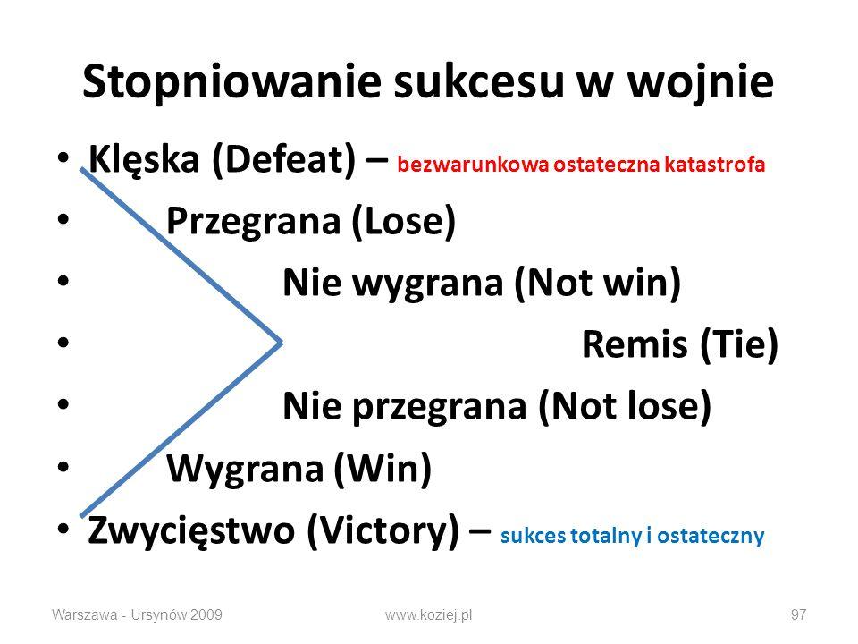 Stopniowanie sukcesu w wojnie Klęska (Defeat) – bezwarunkowa ostateczna katastrofa Przegrana (Lose) Nie wygrana (Not win) Remis (Tie) Nie przegrana (Not lose) Wygrana (Win) Zwycięstwo (Victory) – sukces totalny i ostateczny Warszawa - Ursynów 2009www.koziej.pl97