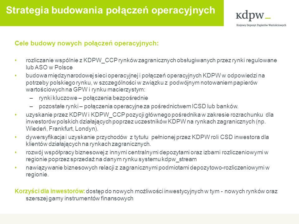 Strategia budowania połączeń operacyjnych Cele budowy nowych połączeń operacyjnych: rozliczanie wspólnie z KDPW_CCP rynków zagranicznych obsługiwanych