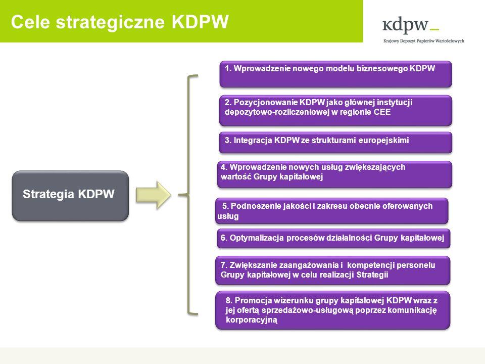 Cele strategiczne KDPW Strategia KDPW 8. Promocja wizerunku grupy kapitałowej KDPW wraz z jej ofertą sprzedażowo-usługową poprzez komunikację korporac