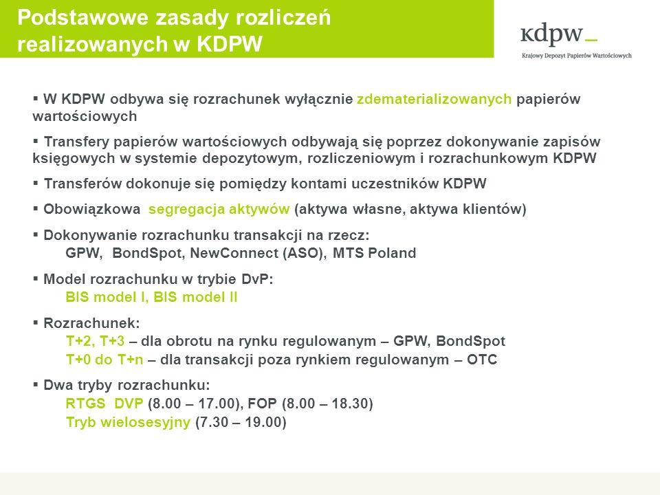 Podstawowe zasady rozliczeń realizowanych w KDPW W KDPW odbywa się rozrachunek wyłącznie zdematerializowanych papierów wartościowych Transfery papieró