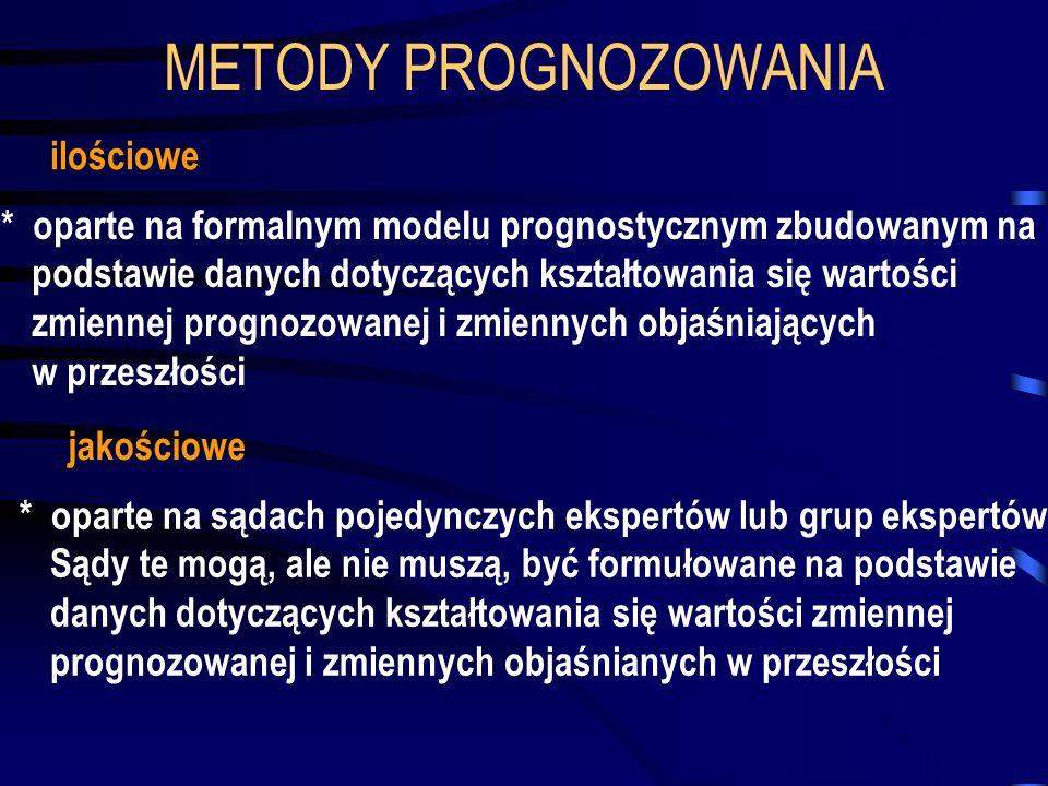 METODY PROGNOZOWANIA * oparte na formalnym modelu prognostycznym zbudowanym na podstawie danych dotyczących kształtowania się wartości zmiennej progno
