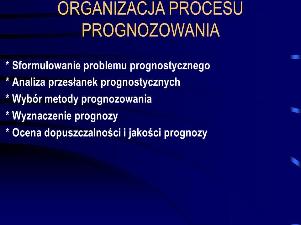 ORGANIZACJA PROCESU PROGNOZOWANIA * Sformułowanie problemu prognostycznego * Analiza przesłanek prognostycznych * Wybór metody prognozowania * Wyznacz