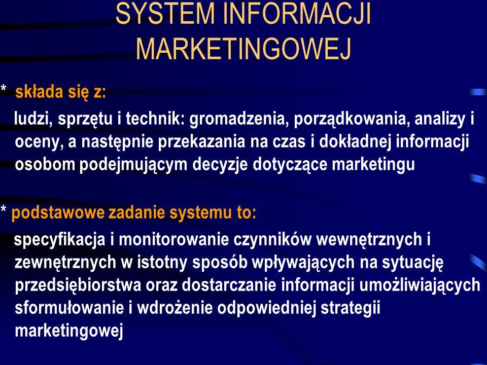 SYSTEM INFORMACJI MARKETINGOWEJ * składa się z: ludzi, sprzętu i technik: gromadzenia, porządkowania, analizy i oceny, a następnie przekazania na czas