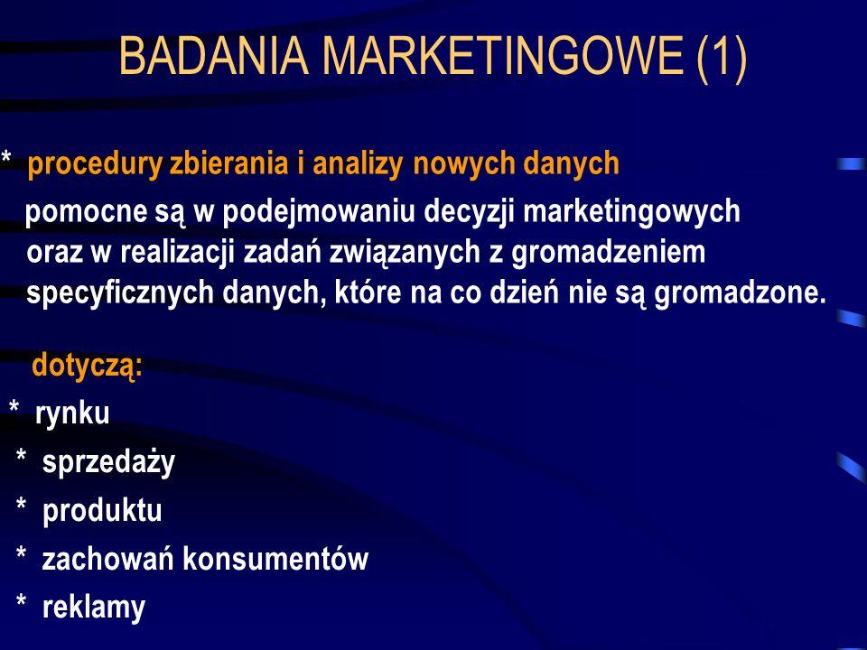 BADANIA MARKETINGOWE (1) * procedury zbierania i analizy nowych danych pomocne są w podejmowaniu decyzji marketingowych oraz w realizacji zadań związa