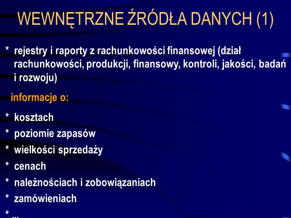 WEWNĘTRZNE ŹRÓDŁA DANYCH (1) * rejestry i raporty z rachunkowości finansowej (dział rachunkowości, produkcji, finansowy, kontroli, jakości, badań i ro