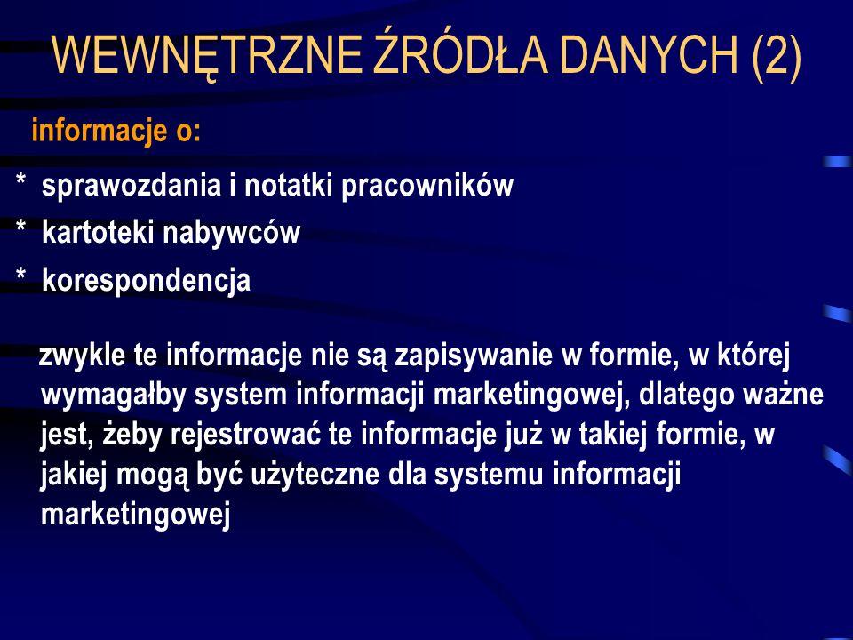 WEWNĘTRZNE ŹRÓDŁA DANYCH (2) informacje o: * sprawozdania i notatki pracowników * kartoteki nabywców * korespondencja zwykle te informacje nie są zapi