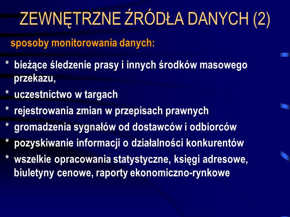 ZEWNĘTRZNE ŹRÓDŁA DANYCH (2) sposoby monitorowania danych: * bieżące śledzenie prasy i innych środków masowego przekazu, * uczestnictwo w targach * re