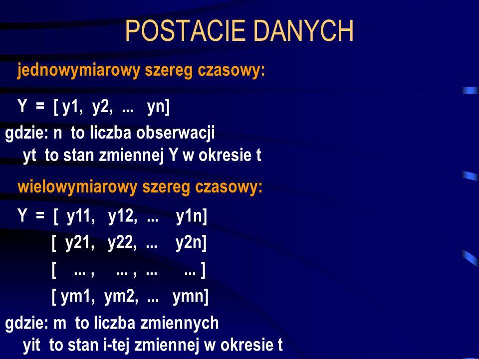 POSTACIE DANYCH jednowymiarowy szereg czasowy: Y = [ y1, y2,... yn] gdzie: n to liczba obserwacji yt to stan zmiennej Y w okresie t Y = [ y11, y12,...