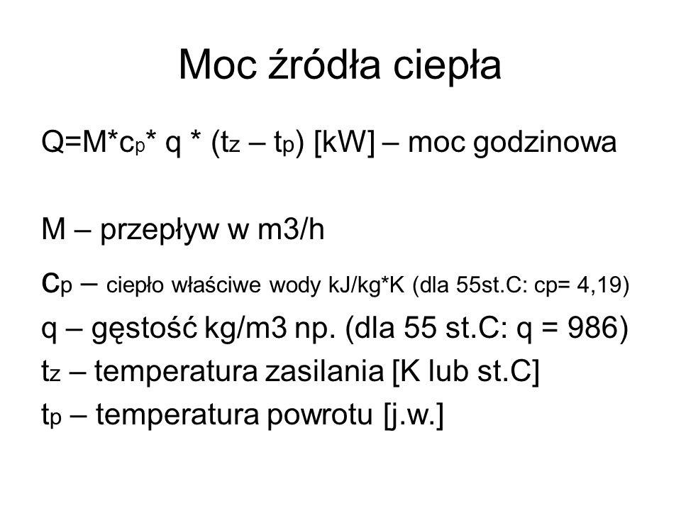 Moc źródła ciepła Q=M*c p * q * (t z – t p ) [kW] – moc godzinowa M – przepływ w m3/h c p – ciepło właściwe wody kJ/kg*K (dla 55st.C: cp= 4,19) q – gę